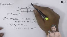 Learn Shear Force & Bending Moment Online   Problem on SFD & BMD…