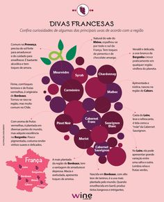 Você sabe quais são as principais uvas cultivadas na França? Quem é amante do vinho tem que saber!  Borgonha, Bordeaux, Provença... Cada região de lá é propícia para uma variedade, e neste infográfico a gente mostra de forma simplificada.