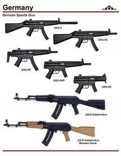 Germany: German Sports Guns
