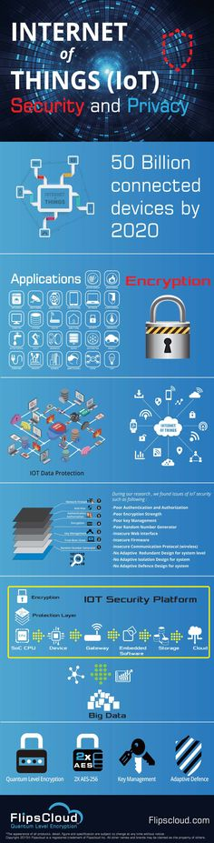 Iot security Iot security         Posted in: Technology @tachyeonz                                                                                                                                                     More