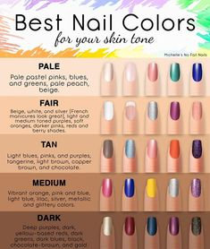 To Buy Color Street Nails - This will help you figure out the best nail color for your skin tone. Fun way to decide what color street nail polish strips you should buy. Nail Colors For Pale Skin, Toe Nail Color, Colors For Skin Tone, Color Street Nails, Best Nail Colors, One Color Nails, Neutral Skin Tone, Essie Nail Polish Colors, Polish Nails