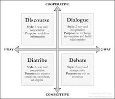 dialog discourse diatribe - Google Search