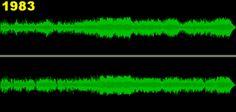 Dynamic range compression - Wikipedia, the free encyclopedia