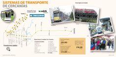Sistemas de transporte de cercanías #Transporteterrestre