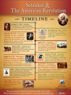 Timeline of how Seta