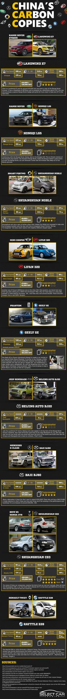 China's Carbon Copies #Infographic #Cars #Transportation