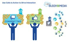 Tried and true: Call to actions still work. Our past data reports always seem to indicate that telling fans how they should interact will help drive specific types of interaction. After determining the goal of a wall post, brands can then determine the type of call to action required and reap the rewards.