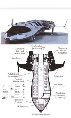 Traveller The Game: 95dt TL12/13 Armed Fast Shuttle, Type AB Assault Transport