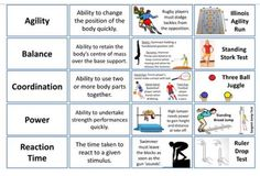 Embedded image Health Education, Physical Education, Gcse Pe, Pe Activities, Pe Lessons, Pe Ideas, Pe Games, Teaching Resources, Teaching Ideas