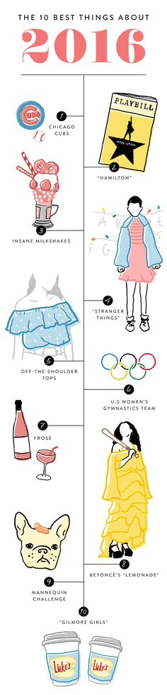 Life Hacks  :   Illustration   Description   The Chicago Cubs' first World Series win in 108 years. Hamilton's 11 Tony Awards. Beyoncé's Lemonade. The mannequin challenge. There's no doubt that 2016 was an unusual (but, at parts, kinda great) year. Here's a handy graphic to refresh your memory. ... - #LifeHacks