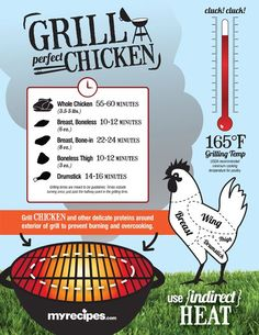 How to Grill the Perfect Chicken Visual tips from this fun downloadable infographic will help you impress guests with the perfect grilled chicken all summer long. Are you manning the grill for tonight's dinner? No sweat! We've got tips on how to cook every cut so you can serve the most tender, juicy grilled chicken on the block. (Download a printer-friendly PDF version here.) http://www.myrecipes.com/static/pdfs/grill-chicken-infographic.pdf
