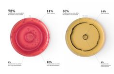 Infographics by Peter Ørntoft