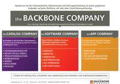 Wir sind seit 25 Jahren ein renommierter Katalogproduzent und Software Entwickler in Holland. Seit 2014 bauen wir unseren Markt in Deutschland aus. Unsere Lösungen sind immer am Kundenwunsch orientiert, zusätzlich sind wir Spezialisten im Bereich PIM (Produktinformationsmanagement), Webshops mit erweiterten Funktionen, App's für Firmen und Veranstalter und Marketing Dienste. Nehmen Sie gerne mit mir Kontakt auf für mehr Informationen.