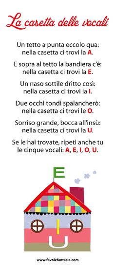 What is there to like when learning a foreign language? Imagine that you are learning the Italian language right at your own living room. Considering the numerous simple methods of learning Italian today, would you rather sit in your Italian Grammar, Italian Vocabulary, Italian Language, Teaching Reading, Teaching Kids, Kindergarten Activities, Activities For Kids, Grammar Lessons, Learning Italian