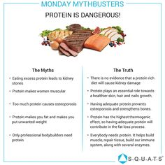 Is protein dangerous? Do they cause kidney stones? Do they make women more muscular? Fitness Goals, Fitness Tips, Healthy Skin, Healthy Eating, Get Shredded, Nail Growth, Kidney Stones, Hair And Nails, Healthy Lifestyle