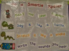 Ένα σχεδιάγραμμα για το πως ένα παιδί με ΜΔ πρέπει να λέει ή να γράφει λέξεις, προτάσεις!