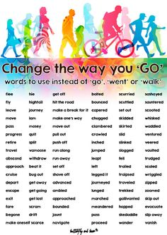 "Writing Aid - Words to use instead of 'go'....Follow for ""too-neat-not-to-keep"" fun & free teaching stuff :)"