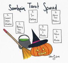 Samhain Tarot Spread                                                                                                                                                                                 More
