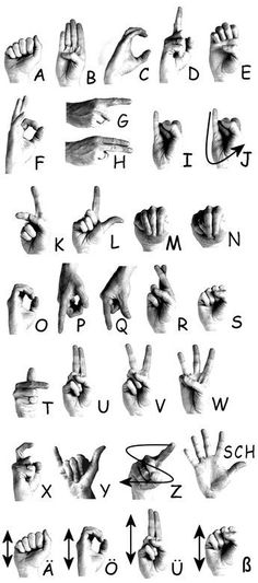 A sign language which is also known as signed language is a language which uses manual communication, body language and lip movements instead of sound to express meaning. The sign language is the one simultaneously combining hand move Sms Language, Sign Language Phrases, Sign Language Alphabet, Sign Language Interpreter, Learn Sign Language, British Sign Language, Language Lessons, Body Language, German Language