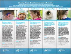 Strategies for Keeping Hearing Aids on Young Children