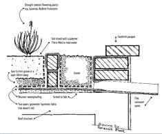Energy efficient green roof: Section Dwg