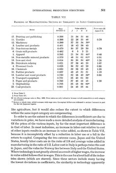 Page 501 of International Comparisons of the Structure of Production