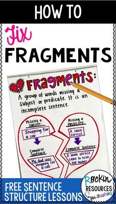 Writing Mini Lesson Fragments Learn about fragments and how to make them into a complete sentence! This free lesson is a series of 40 writing lessons. There are several on sentence structure with links to each other. Dissertation Writing, Paragraph Writing, Narrative Writing, Informational Writing, Persuasive Writing, Writing Workshop, Writing Strategies, Writing Resources, Writing Activities