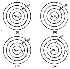 211 Best NCERT Solutions for Class 10 Science images
