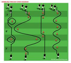 Dribbling drill to get multiple touches buoyant world
