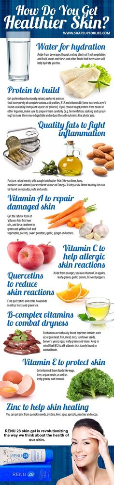 Keeping Your Skin Healthy
