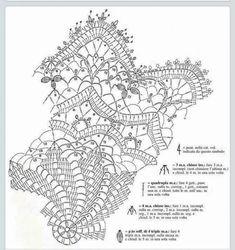 Home Decor Crochet Patterns Part 5 - Beautiful Crochet Patterns and Knitting Patterns Crochet Potholders, Crochet Doilies, Crochet Flowers, Crochet Lace, Free Crochet, Knitting Patterns, Crochet Patterns, Crochet Home Decor, Thread Crochet