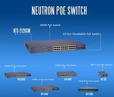 Neutron PoE Switch