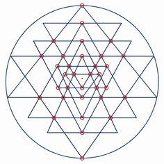 Geomentry of Sri Yantra | An Encyclopedia of Sri Chakra Bindu Rupini Sri Rajarajeswari Sri Devi Sri Maha Vidya Sri Maha Tripura Sundari Sri Lalita Parabhattarika by Udaya Bhaaskar Bulusu