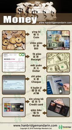 Chinese vocabulary list of money, You should know bill (钞票) and receipt (发票)in China.