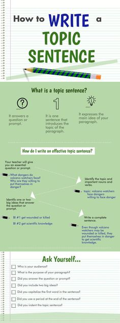 How to Write a Topic Sentence | Piktochart Infographic Editor