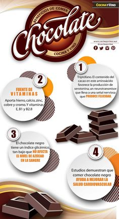 Beneficios del chocolate,