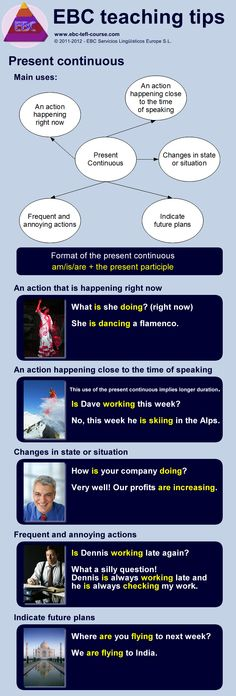 English grammar for TEFL teachers. An over view of the main uses of the present continuous in English.