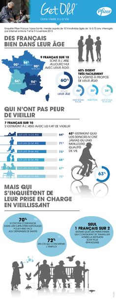 Infographie : les Français assument leur vieillissement