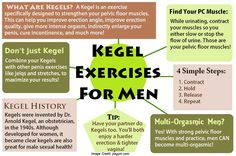 Prostate Exercises – Are You Doing it Right? You've probably heard of kegel exercises for women, especially just after giving birth. This simple yet discrete exercise is used to strengthen the pelvic floor muscles, in which the levator muscles are squeezed and held for five seconds, then released for five seconds, for a number of repetitions. They are used to treat urinary incontinence, or to prepare for or recover from childbirth.