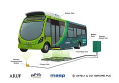 Electric buses with wireless charging set for UK runs in Milton Keynes
