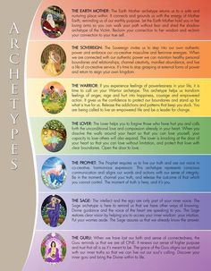 Archetypes-This was exactly the type of organized page of the different literary and mostly journey centered archetypal characters.