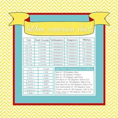 i should be mopping the floor: Dollar Store Kitchen Organization - measurement conversion chart (printable) Kitchen Cheat Sheets, Measurement Conversion Chart, Kitchen Conversion, Kitchen Measurements, Kitchen Hacks, Kitchen Ideas, Kitchen Stuff, Kitchen Gadgets, Kitchen Redo