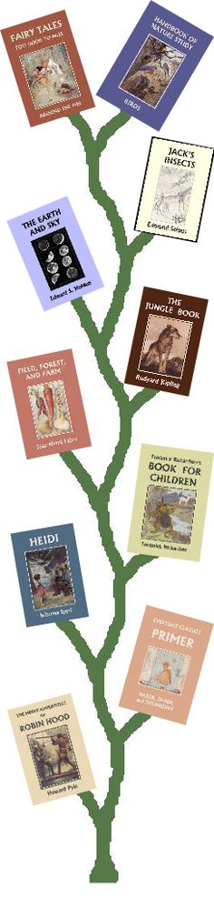 The Baldwin Online Children's Project...classic online children's books, listed by author and/or title