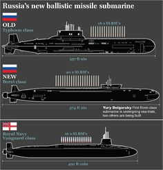 Ship Largest Submarine Ever Built | Red October no more: Russia scraps Cold War-era Typhoon submarine