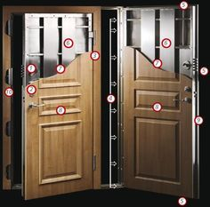 Guardian Security Structures offers high security bullet resistant doors for your safety and peace of mind. Diy Home Security, Wireless Home Security Systems, Safety And Security, Security Doors, Security Camera, House Security, Security Tips, Panic Rooms, Vault Doors