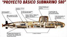 Resultado de imagen de submarino s-80 pila hidrogeno