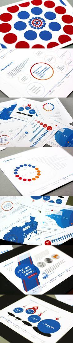 Попытка инфографики, Презентация © СергейИконников Infographics, Design, Maps, Infographic, Info Graphics, Visual Schedules