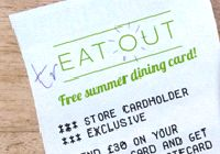 Treat out with New Look and tastecard from TLC Marketing