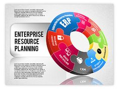 http://www.poweredtemplate.com/powerpoint-diagrams-charts/ppt-business-models-diagrams/01568/0/index.html Enterprise Resource Planning Diagram