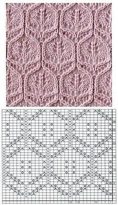Trying to figure out how you can generate some extra income by doing things you love? How about making some inexpensive DIYs you can craft at home to . Lace Knitting Stitches, Lace Knitting Patterns, Knitting Charts, Baby Knitting, Stitch Patterns, Crochet Baby Sweater Pattern, Baby Sweater Patterns, Diy Couture, Knitting Projects